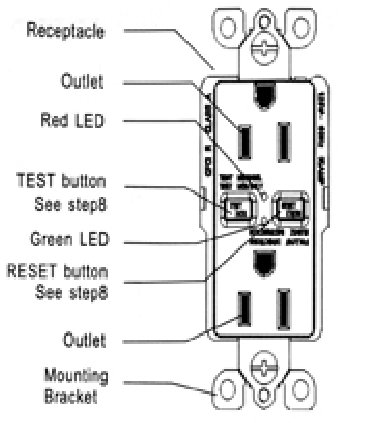 wiring electrical outlets in a series diagram with Gfci Outlet Wiring Diagram on Gfci Outlet Wiring Diagram furthermore 3 Switches Electrical 101 Light Switch Wiring Diagram 1 further Range Outlet Wiring Diagram besides Wiring Diagrams For Outlets likewise Wiring Diagrams For Transformers.