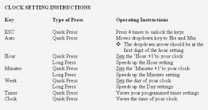 clock setting instructions